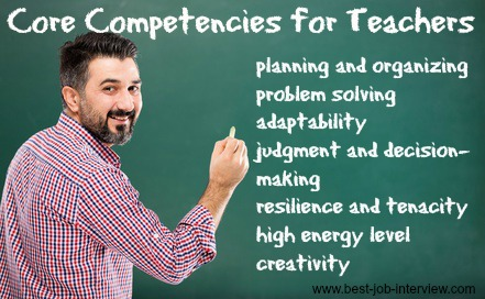 Teacher Competencies