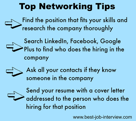 Networking cover letter