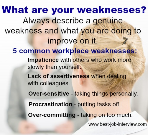 Interview Questions Weaknesses - Examples of weaknesses