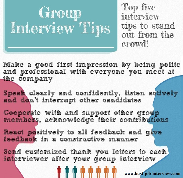 Group interview tips list