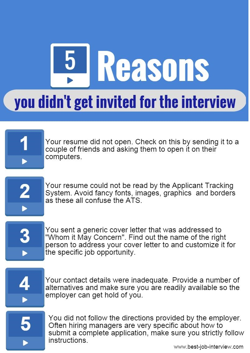 Why you didn't get the job interview