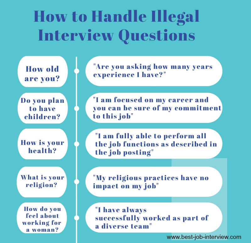 Illegal Interview Questions - what job candidates can't be ...
