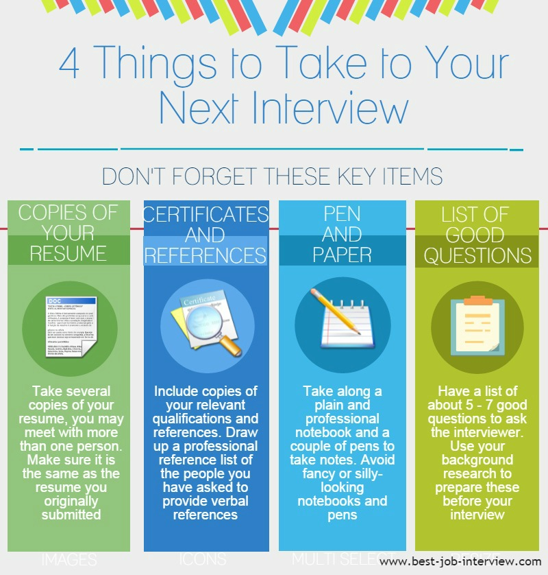 What to take to your interview