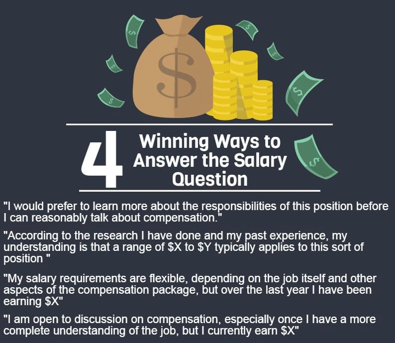 4 Ways To Answer The Salary Question  Resume Questions