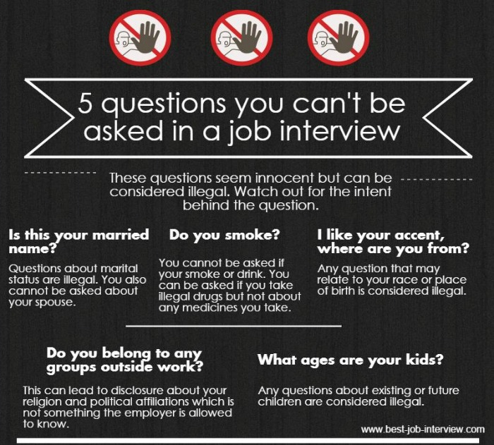 Illegal Interview Questions What Can T Be Asked