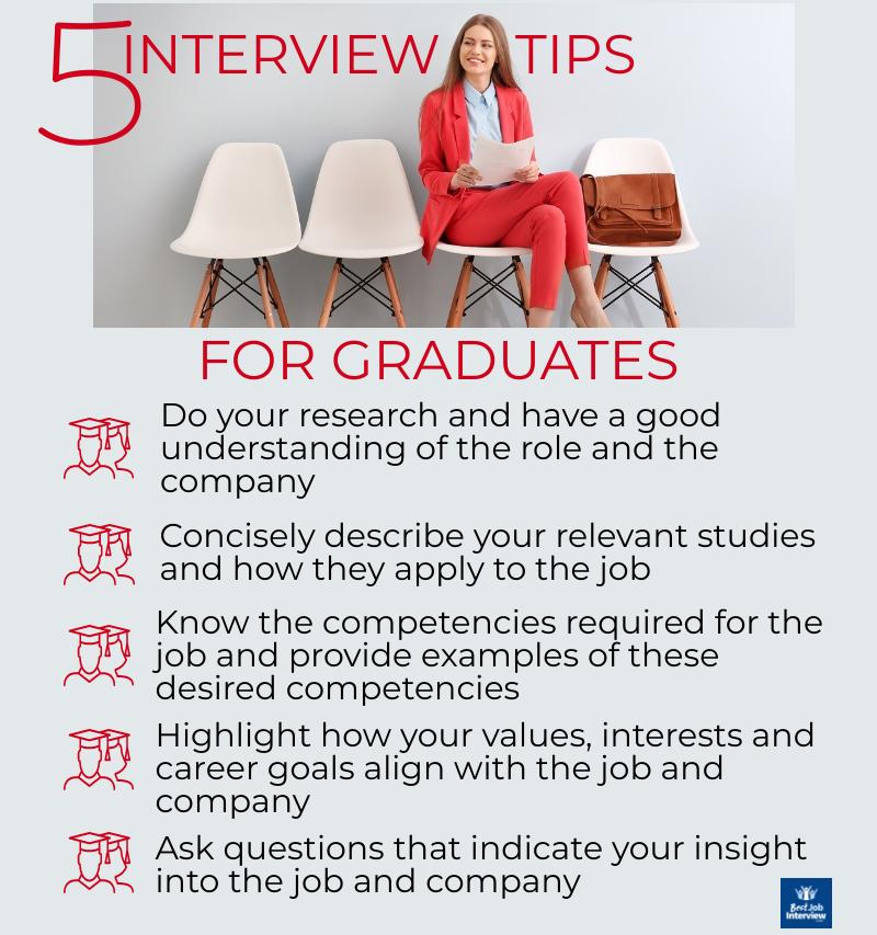 Illustration listing 5 job interview tips for graduates