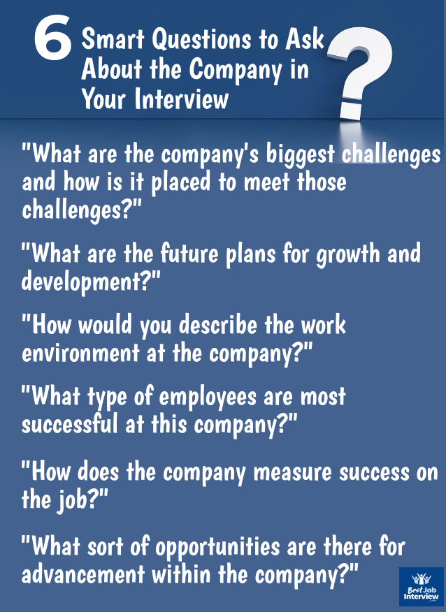 List of 6 smart questions to ask about the company in your interview, white text on blue background
