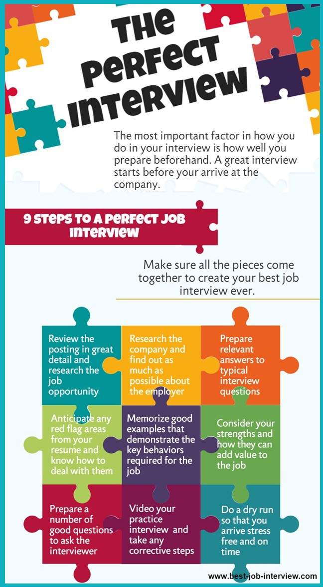 9 steps to the perfect interview