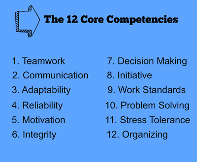 Best Job Interview  Core Competencies For Resume