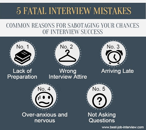 fatal interview mistakes