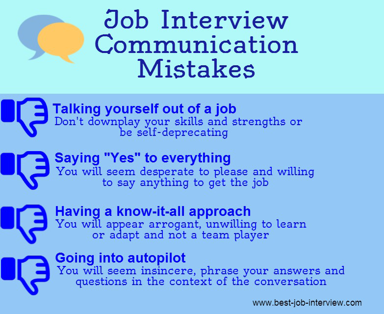 Behavioral Based Interview Questions For 7 Key Behaviors