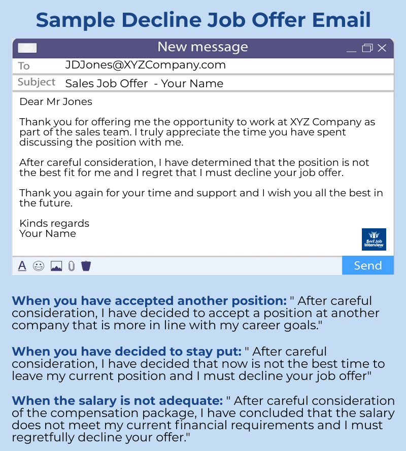 Sample email to decline a job offer