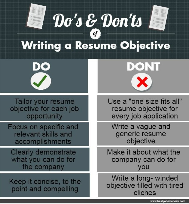 best resume objective samples