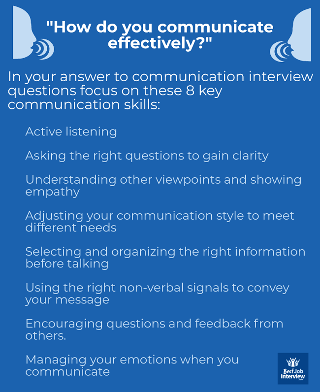 How do you communicate effectively - sample answer in text