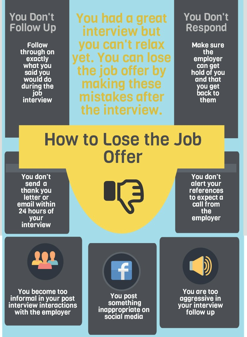 How to lose the job offer after your interview.