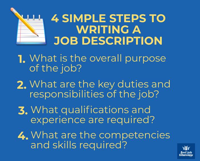 4 Steps to Writing a Job Description