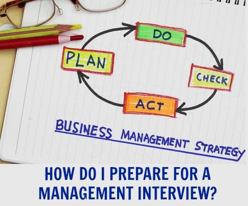 Prepare For Management Job Interview Questions