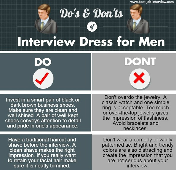 Men's Interview Dress Do's and Don'ts