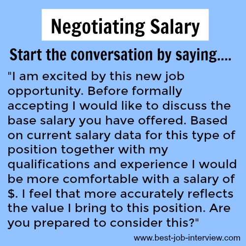 Negotiating A Job Offer Letter from www.best-job-interview.com