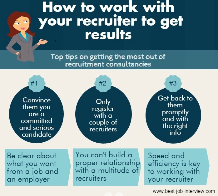 Get the most from your recruiter