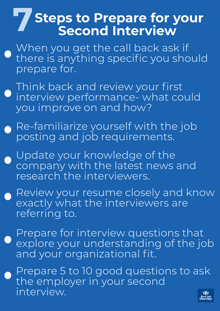 How to prepare for a second interview
