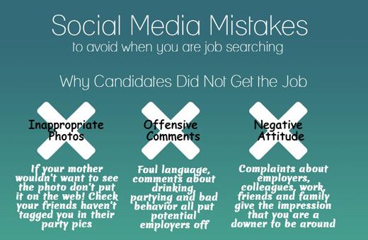 tips on job interview preparation