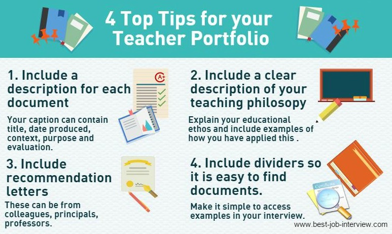 Your teacher portfolio for Teaching portfolio template free