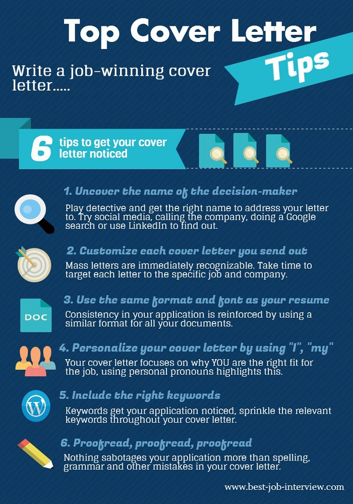 6 Tips to Get Your Cover Letter Noticed infographic