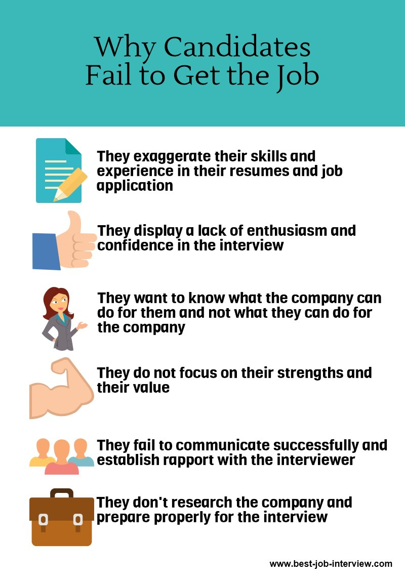 Why candidates fail to get the job