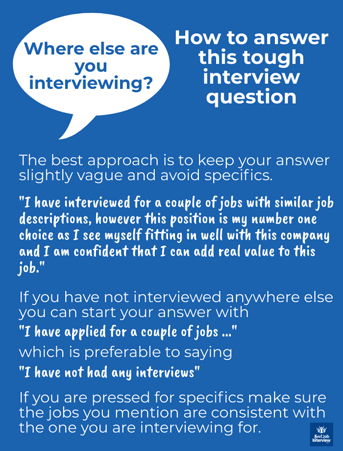 Top interview answer to