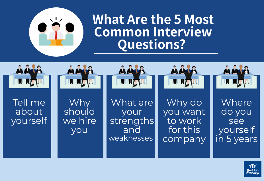 5 Common Interview Questions and Answers