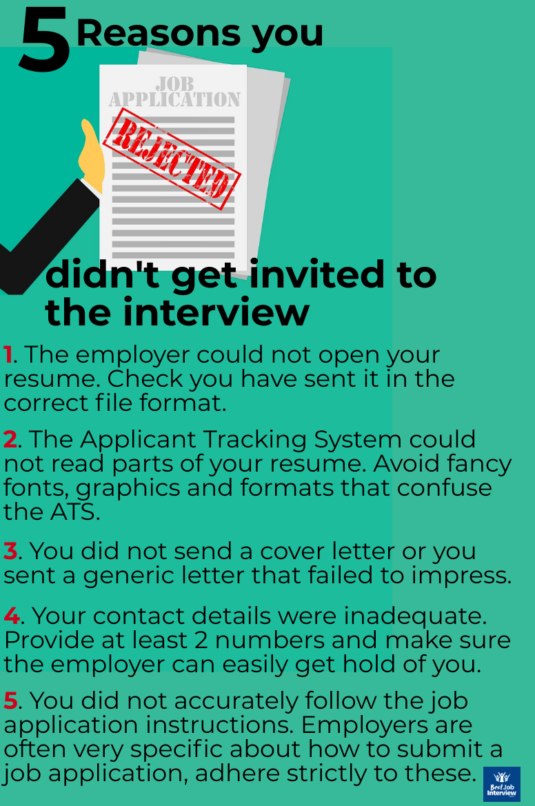 Why you never got invited to the job interview