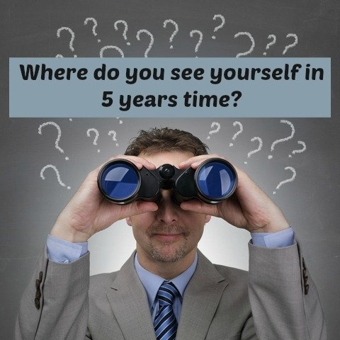 Man looking through binoculars with question marks and text