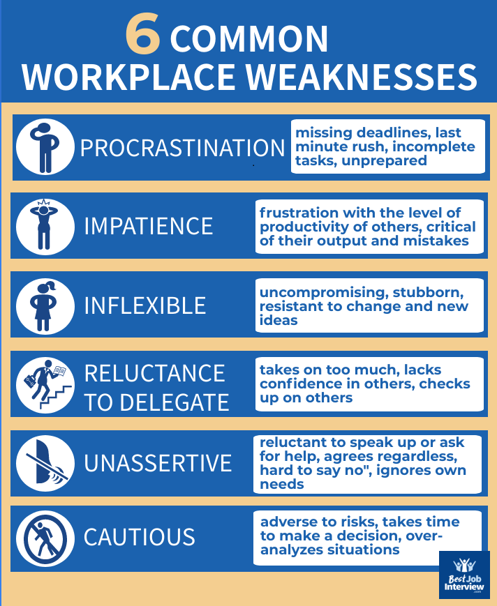 6 common workplace weaknesses infographic