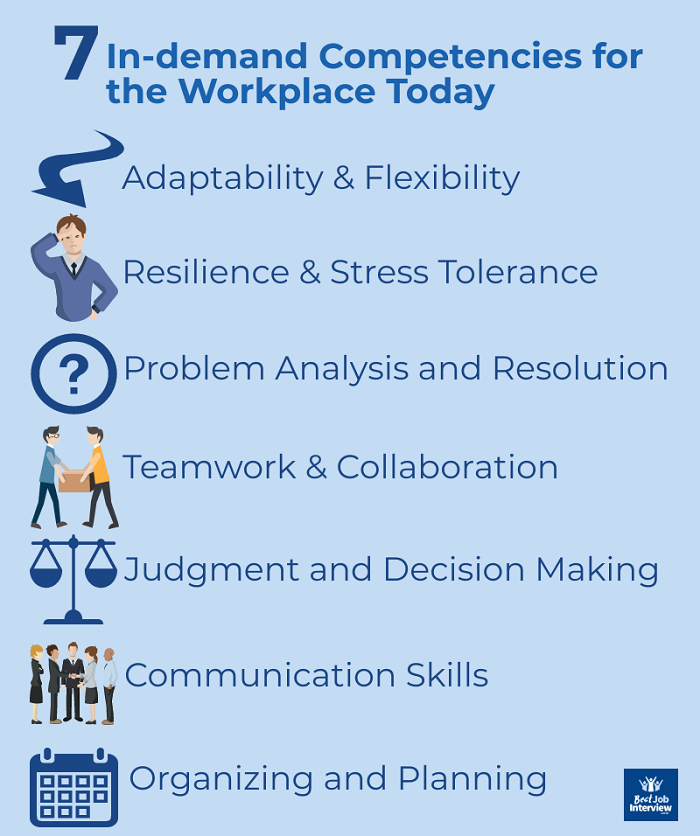 List of 7 in-demand competencies for the workplace today