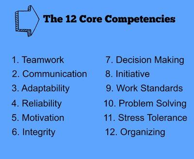 12 Core Competencies