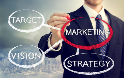 Marketing Manager Interview Questions – Job Responsibilities of Marketing Manager