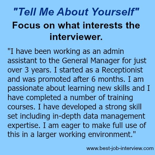 Text of sample interview answer to Tell me about Yourself