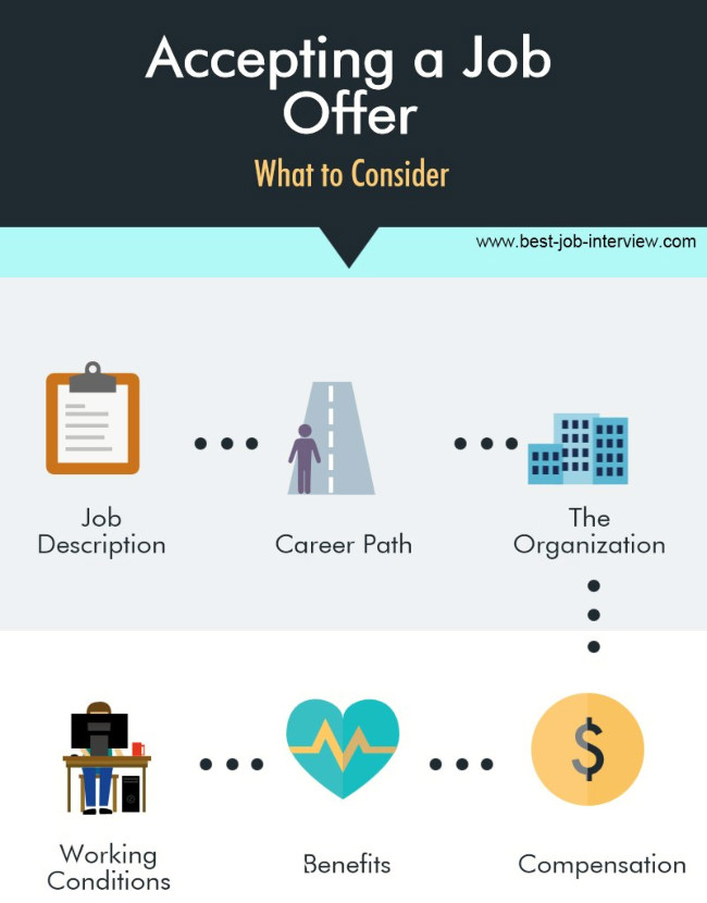 What to consider when accepting a job offer