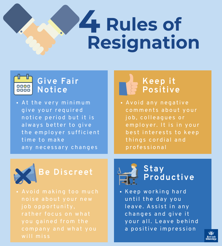 The 4 Basic Rules of Resignation infographic