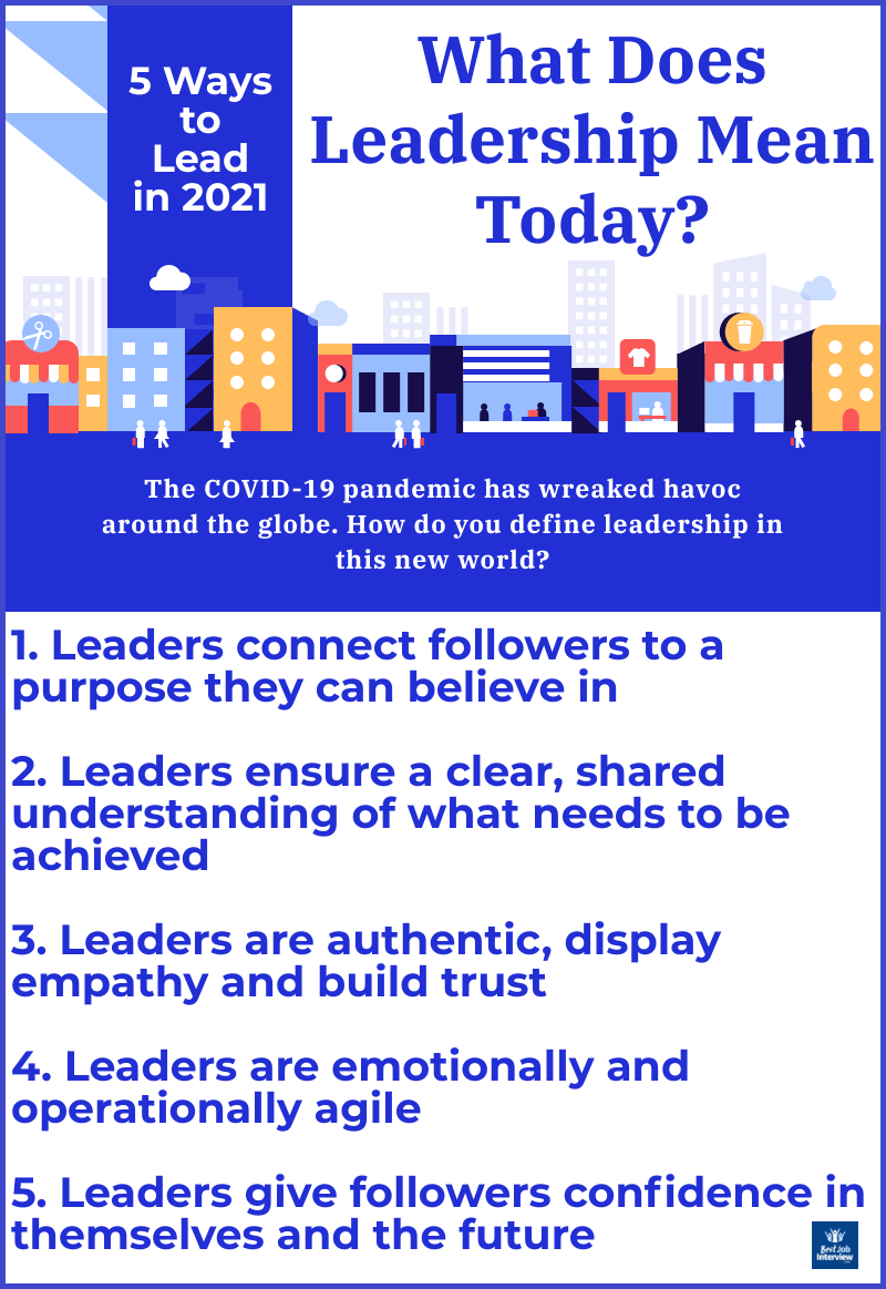 Infographic titled
