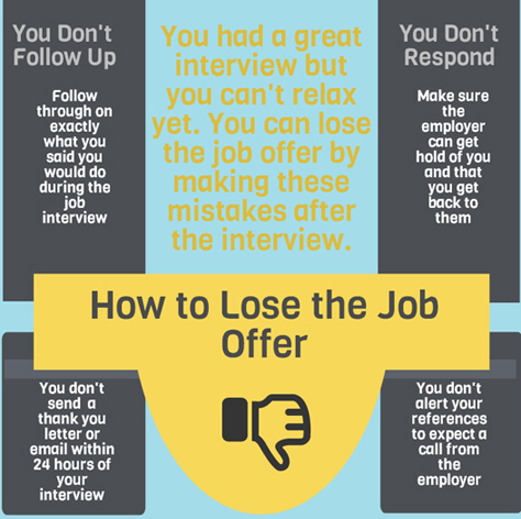 How to lose the job offer