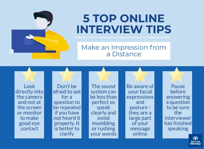 5 Online Interview Tips - infographic