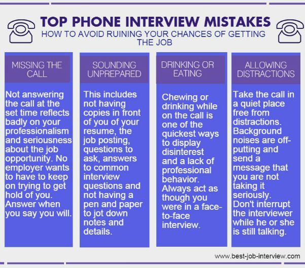 Top Phone Interview Mistakes