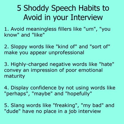 Words to avoid in your interview