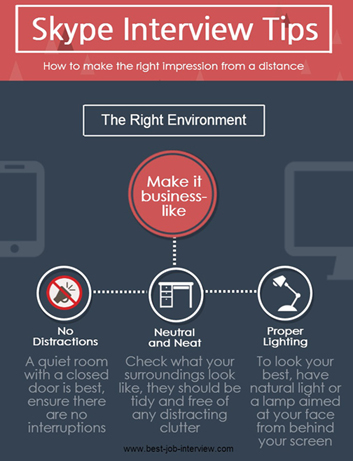 Skype Interview Tips - create the right environment