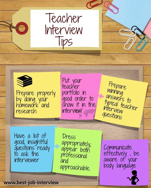 Best Teacher Interview Tips infographic