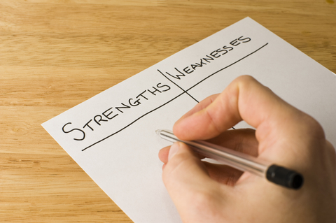 List of strengths and weaknesses strengths and weaknesses spiritdancerdesigns Images