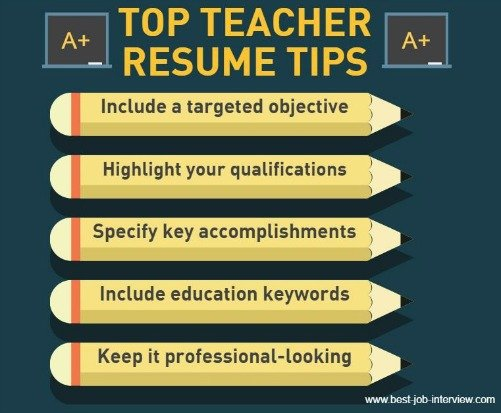 Infographic listing Top Teacher Resume Tips