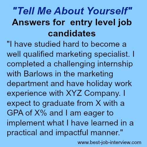 Text of sample interview answer to Tell me about Yourself for entry level